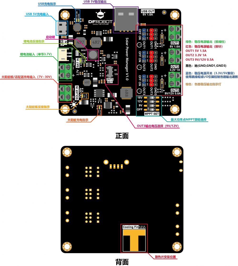 DFRobot 物聯網 IoT MPPT 太陽能電源管理模組