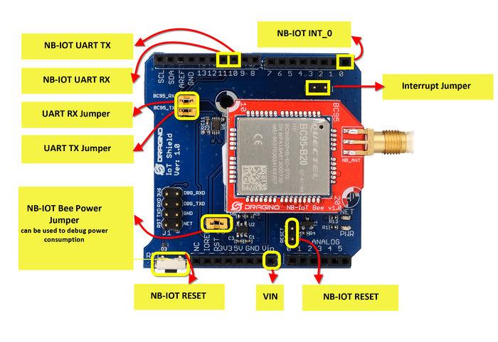 Arduino NB-IoT 窄帶物聯網擴展板