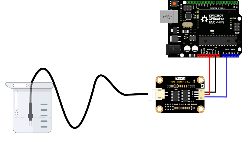 SEN0244應用程序0.png