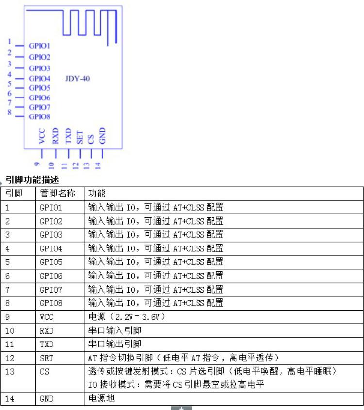 JDY-40 2.4G 無線串口透傳收發一體遠距離通信模組