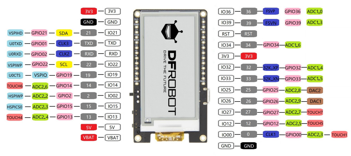 e-ink Display Module for ESP32